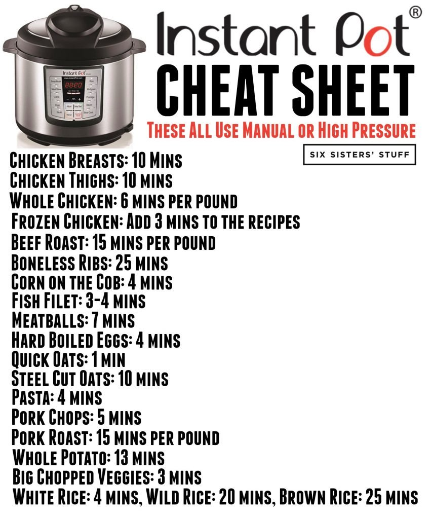 How To Convert Recipes Into Instant Pot Recipes Six